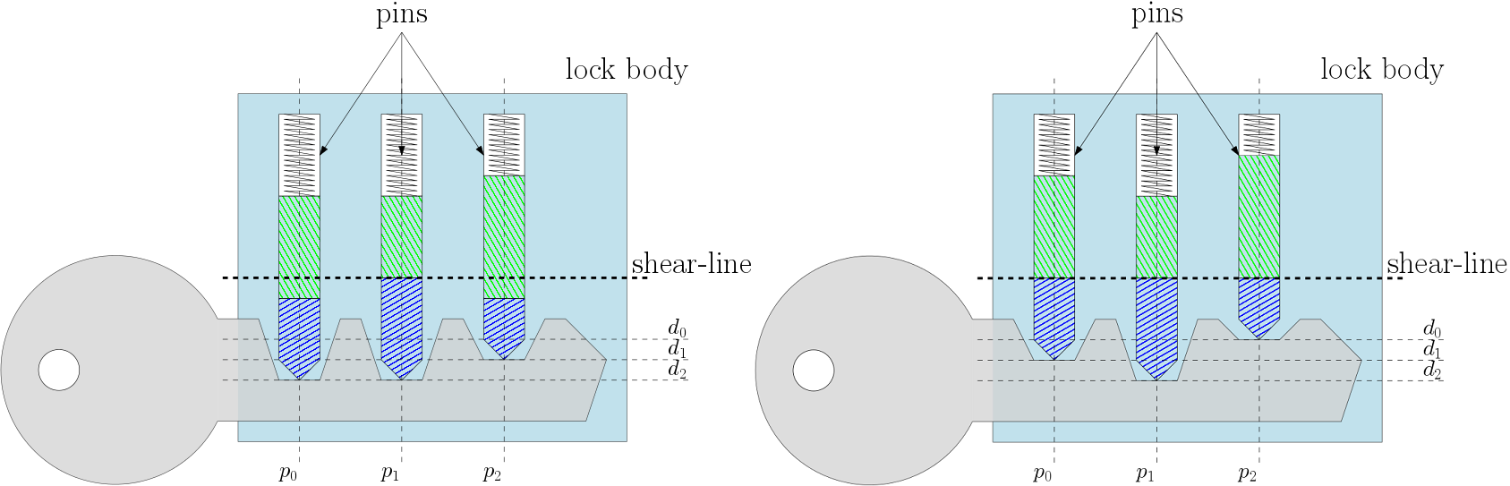 lock-schema-both